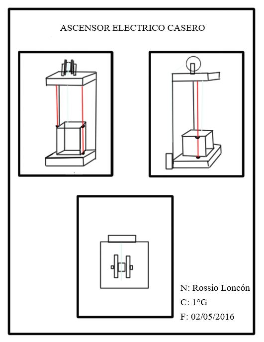 El ascensor c mo hacer un ascensor el ctrico casero - Poner ascensor ...
