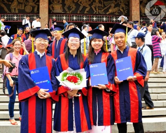 Gia Sư Toán Lớp 11 Tại Hà Nội