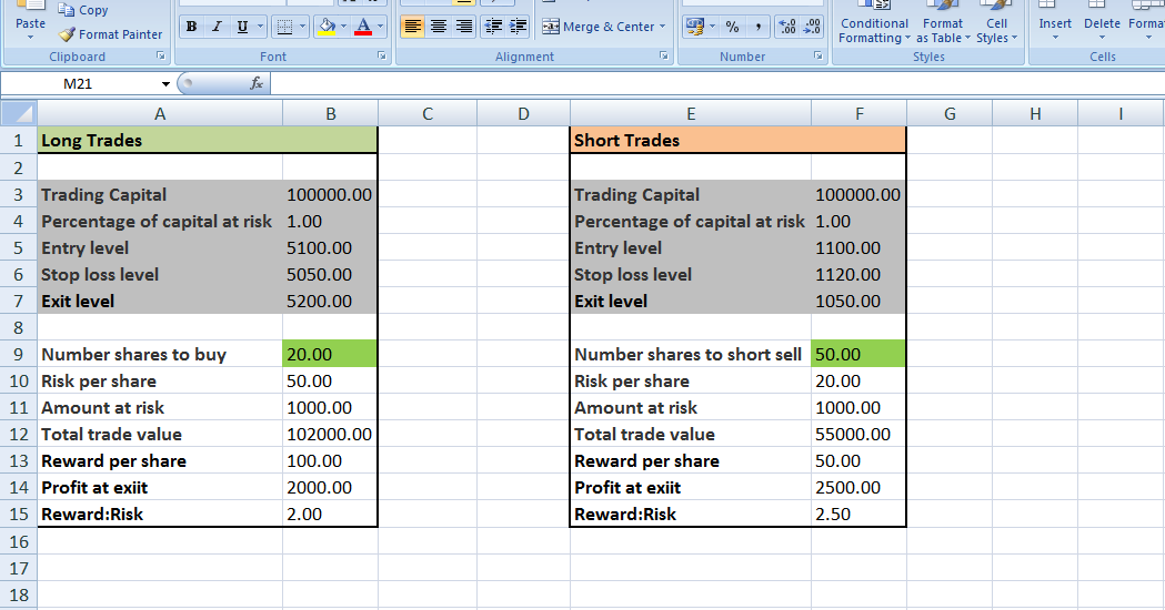 Forex position sizing spreadsheet