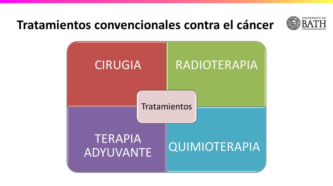 Tratamientos convencionales contra el c ncer - Tratamiento para carcoma ...