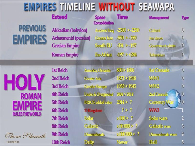 The Holy Roman Empire Actual