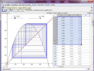GEOGEBRA IN ITALIANO DOWNLOAD GRATIS