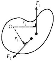 Pada benda bekerja dua gaya, yaitu F1 dan F2 yang menghasilkan momen gaya –τ1 dan +τ 2 .