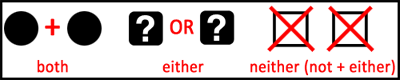 Quantifiers: both, either, and neither
