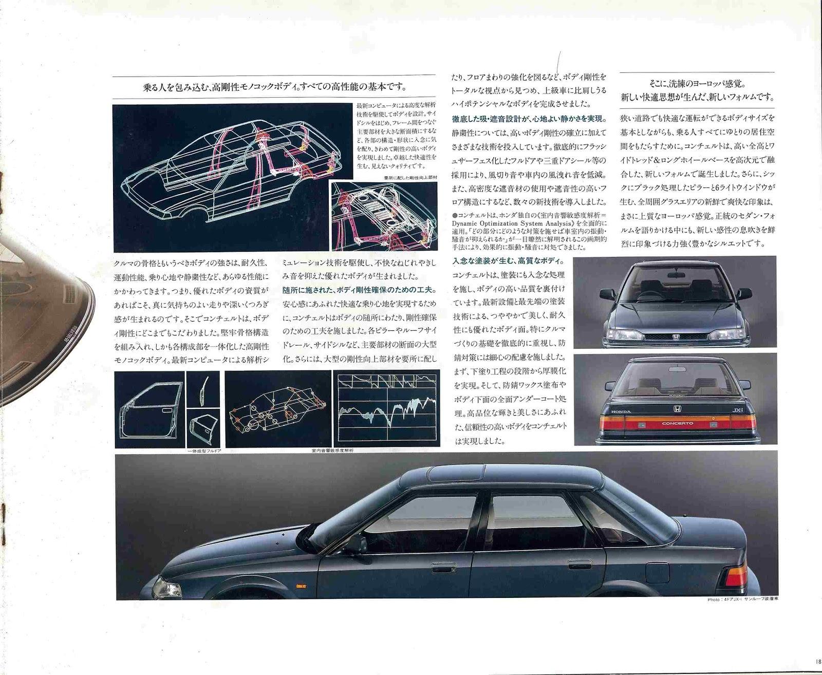 Honda Concerto, jak wygląda, design, japońska motoryzacja