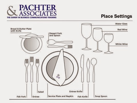 Barbara Pachter39s Blog Pachter39s Pointers Dont Take  sc 1 st  Castrophotos & Table Setting Silverware Placement - Castrophotos