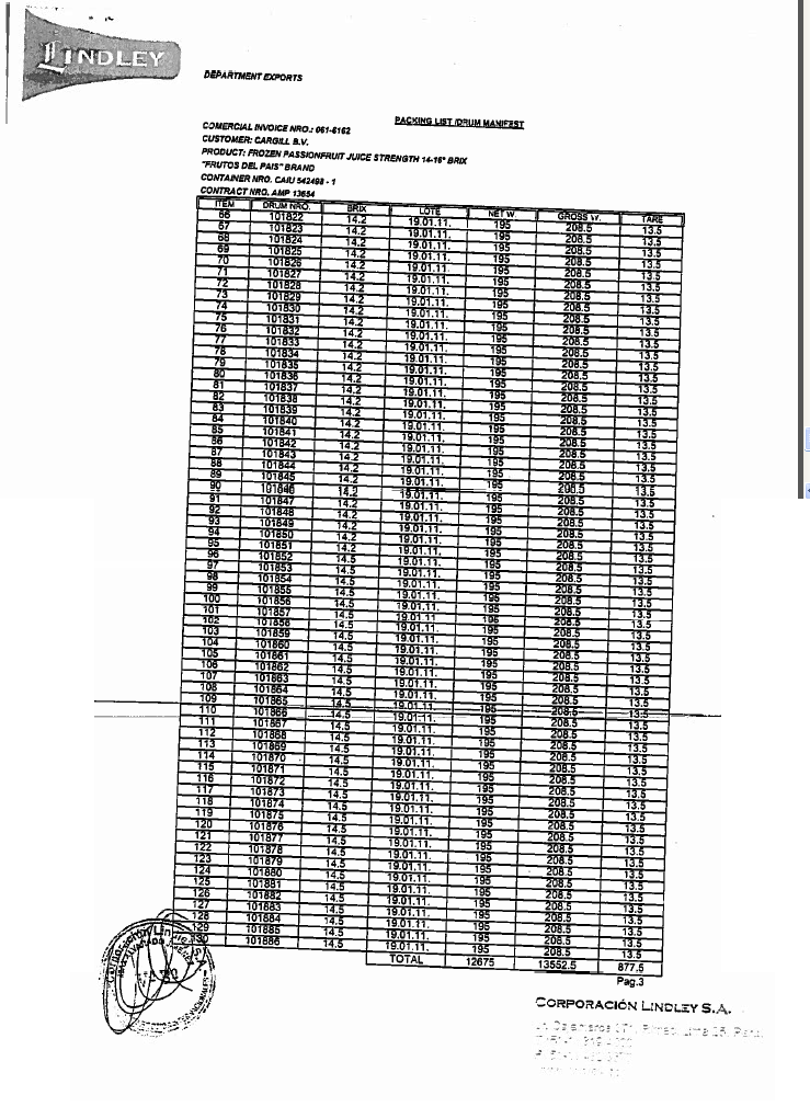 Trabajo Final Comercio Documentos Que Exige La Aduana