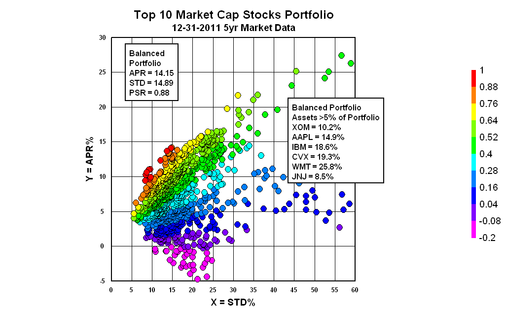 stock market and brand portfolio The impact of brand value on financial brand portfolio generates a significantly again valued by the stock market a high brand value and brand ranking.