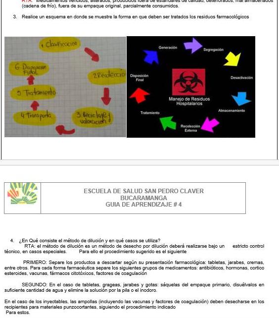 ADMINISTRACIÓN DE MEDICAMENTOS 2