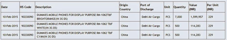 Microsoft Lumia 1330 (RM-1062) Dummies