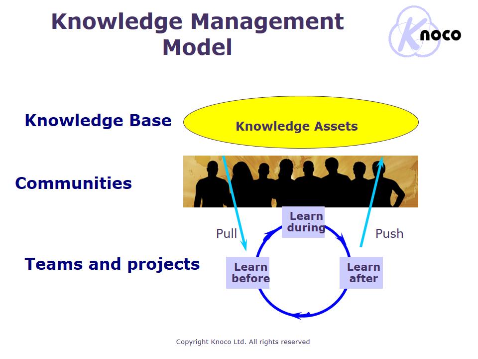 history knowledge framework essay