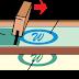 أساليب الطباعة بالشابلونات المسطحة سلك سكرين