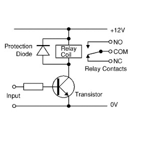 Relay Coil Voltage - Wiring-diagram.viddyup.com on