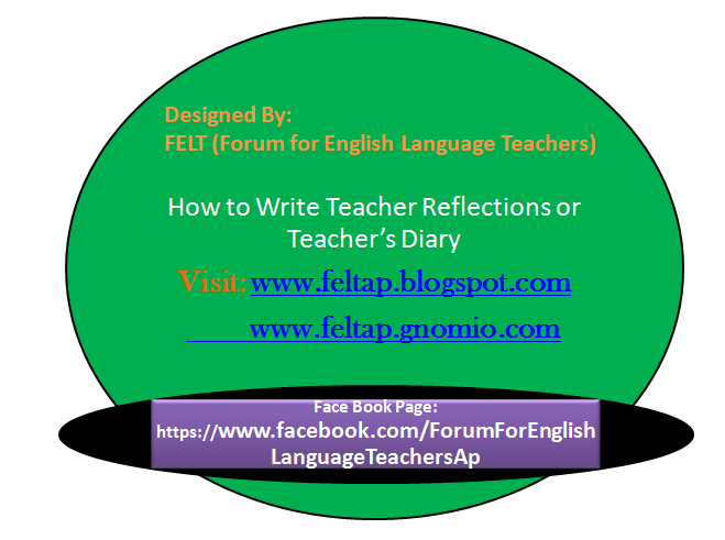 teaching reflection To help fill that void, education world offers this year's teacher diaries, reflections on teaching and learning in this series, three teachers in three different classroom situations take turns reflecting on their professional experiences, problems, successes, and concerns.