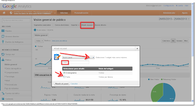 Añadir un panel en Google Analytics