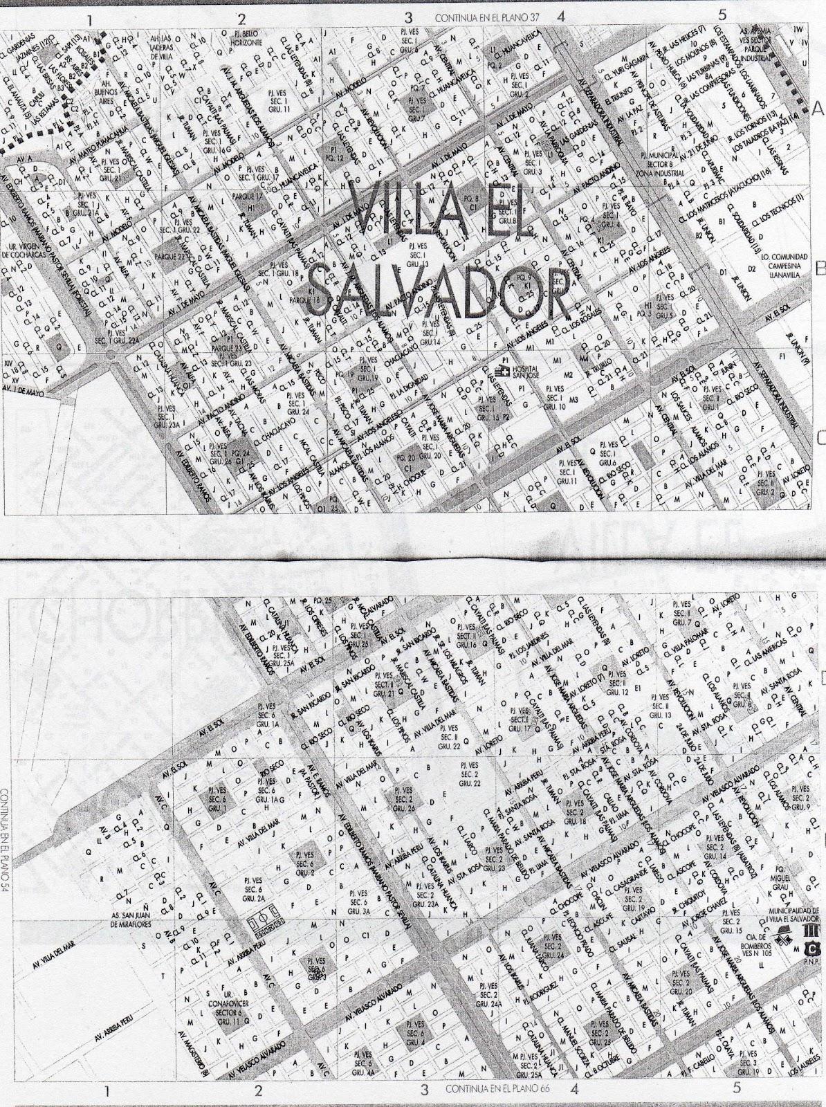 Para Mis Tareas Mapa Diagrama Villa El Salvador