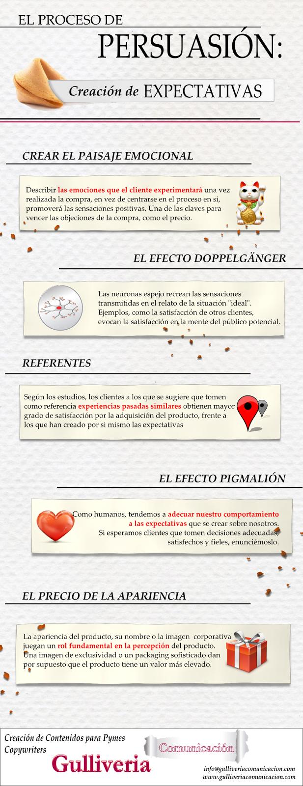 Cómo crear expectativas. Gulliveria Comunicación. Infografía