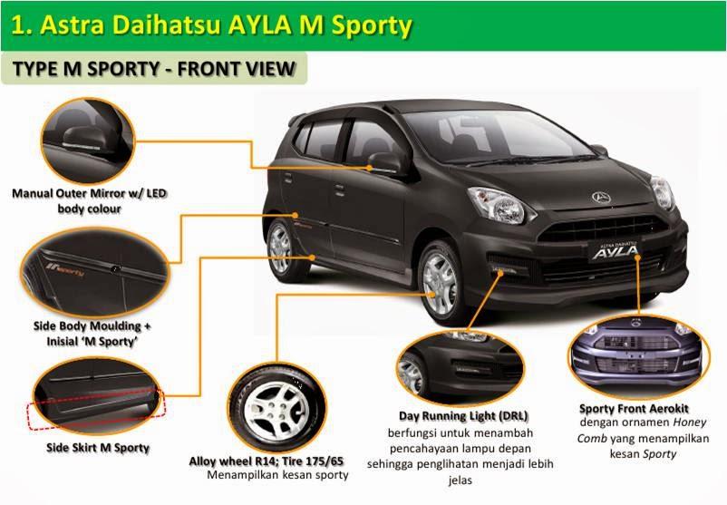 Info Daihatsu Padang Februari 2014
