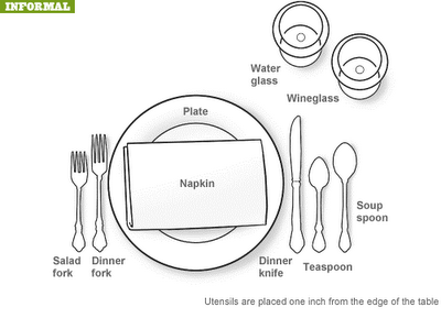 Katie Kate 39 S Kitchen How To Set The Table The Right Way