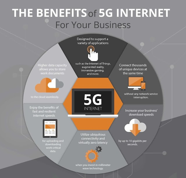 The benefits of 5G internet