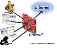 Firewall dan Apakah Firewall itu ,Firewall, Apa Firewall itu, host,Bastion host, Primeter network, Packet filtering