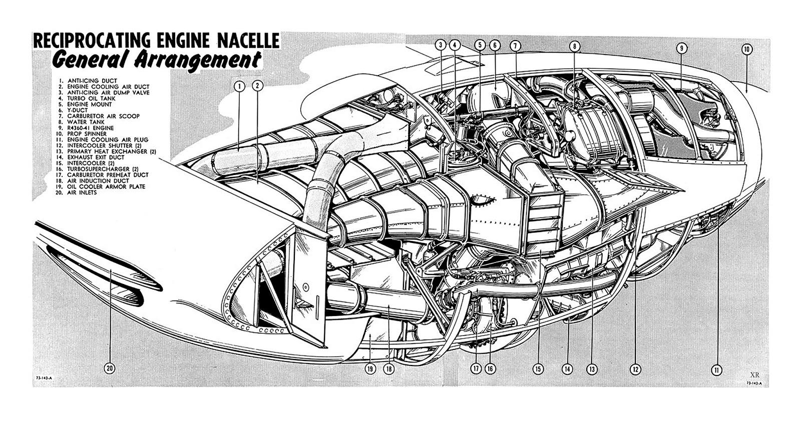 Atomic Annihilation 1947 Plumbers Nightmare Tank Engine Diagram