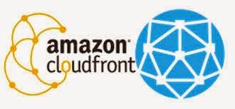 Amazon CloudFront CDN