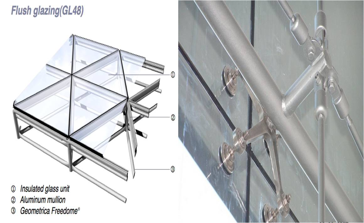 Structural Glass Wall Connection Systems : Glass cladding