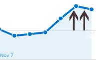 Double Traffic Google Analytics