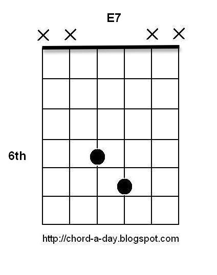 Guitar guitar chords e7 : A New Guitar Chord Every Day: Blues Guitar Chords.. the easy way!