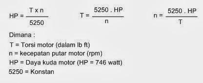 Menghitung Arus, Daya, Kecepatan, dan Torsi Motor Listrik ...