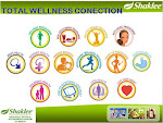 TOTAL WELLNESS CONNECTION