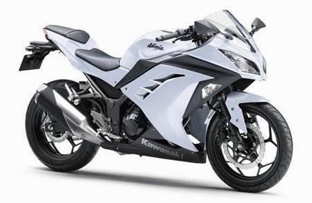 Yamaha R25 vs Ninja 250Fi