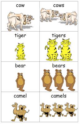Singular and Plural Noun dalam Bahasa Inggris