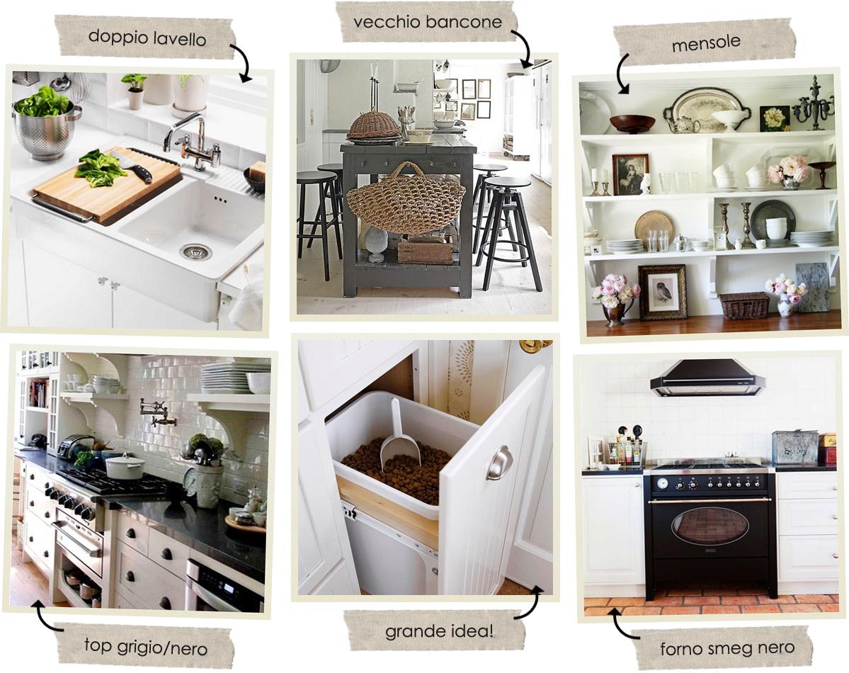 Progettando la mia cucina shabby chic interiors - Mensole cucina country ...