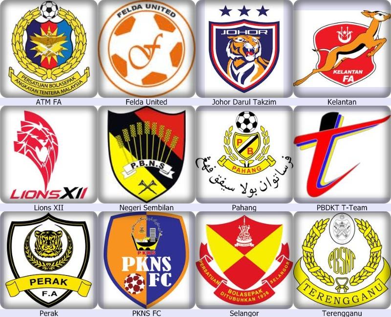 Sukan Malaysia dan Antarabangsa