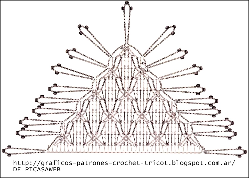 TEJIDOS A CROCHET - GANCHILLO - PATRONES: HERMOSO CHAL TEJIDO A
