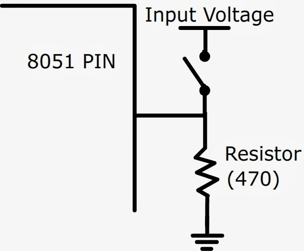 8051 microcontroller  8051 switch interface