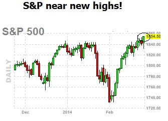 market GRINDING higher