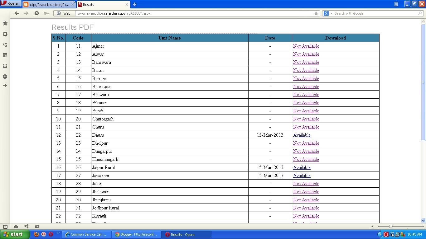 Rajasthan police constable result