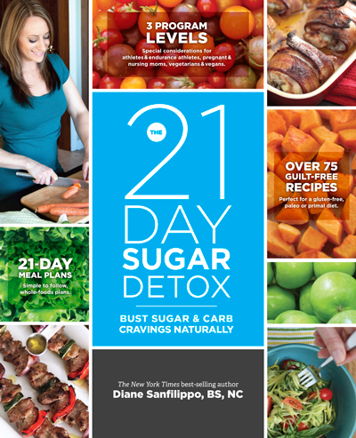 http://balancedbites.com/category/21-day-sugar-detox