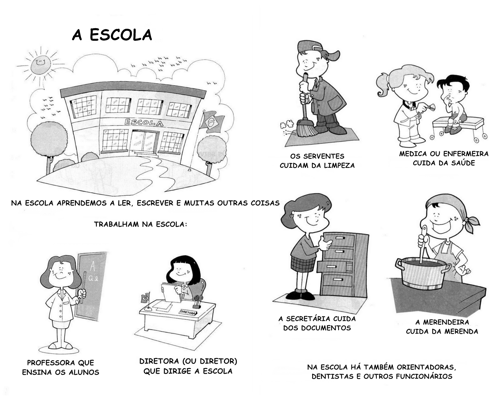 Atividades Para Conhecer A Escola Cantinho Do Educador