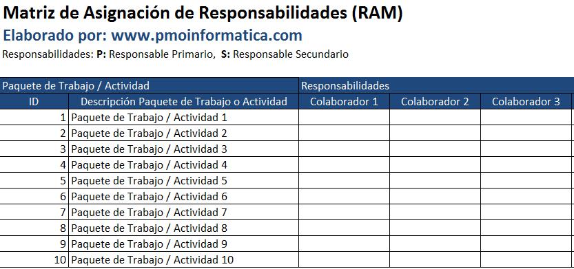 Plantilla de la matriz RAM de asignación de responsabilidades - La ...