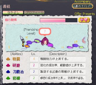 Onigiri Online - Yoshitsune Abilities