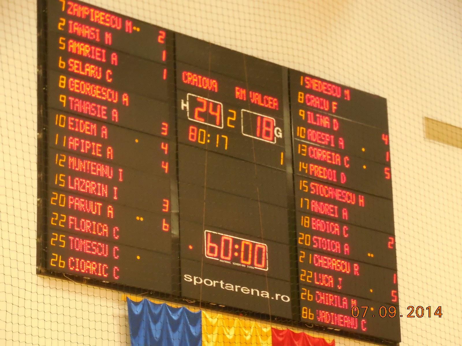 scor final SCM Craiova 24 - Rm Valcea 18