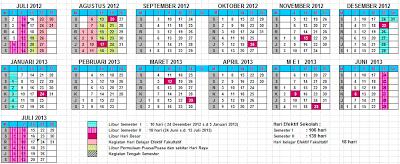KALENDER PENDIDIKAN SMA, SMALB DAN SMK TAHUN PELAJARAN 2012/2013
