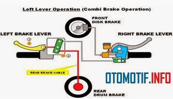 ilustrasi tekhnologi CBS , Otomotif Info
