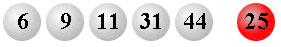 USA Powerball Results 12-04-2013