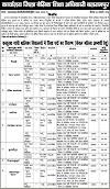 कस्तूरबा गाँधी विद्यालयों में रिक्त पदों पर भर्तियों के लिए विज्ञप्ति जारी (Kasturba Gandhi Balika Vidyalaya RECRUITMENT)