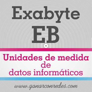 Exabyte (EB) | Unidades de medida de datos informáticos